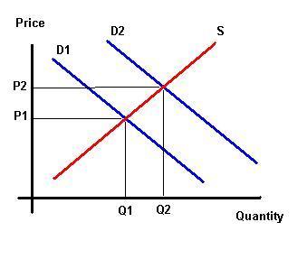 supplyanddemand.JPG