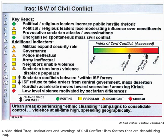 Iraq Chaos CENTCOM PowerPoint (small)