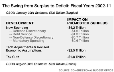 surplustodeficit.png
