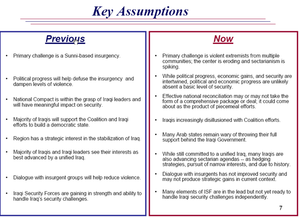 Highlights of the Iraq Strategy Review Slideshow Key Assumptions