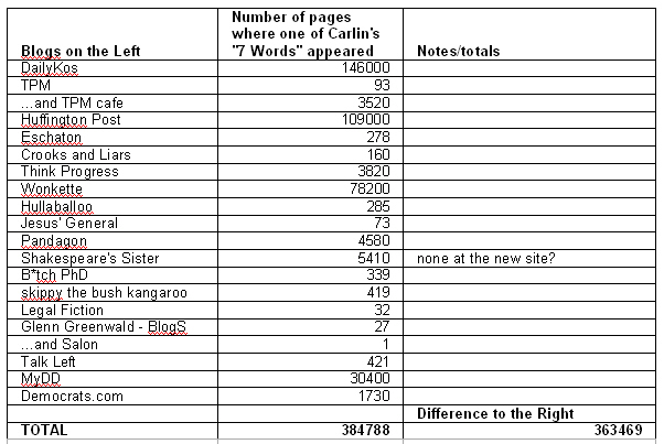 Blog Dirty Words Table - Left