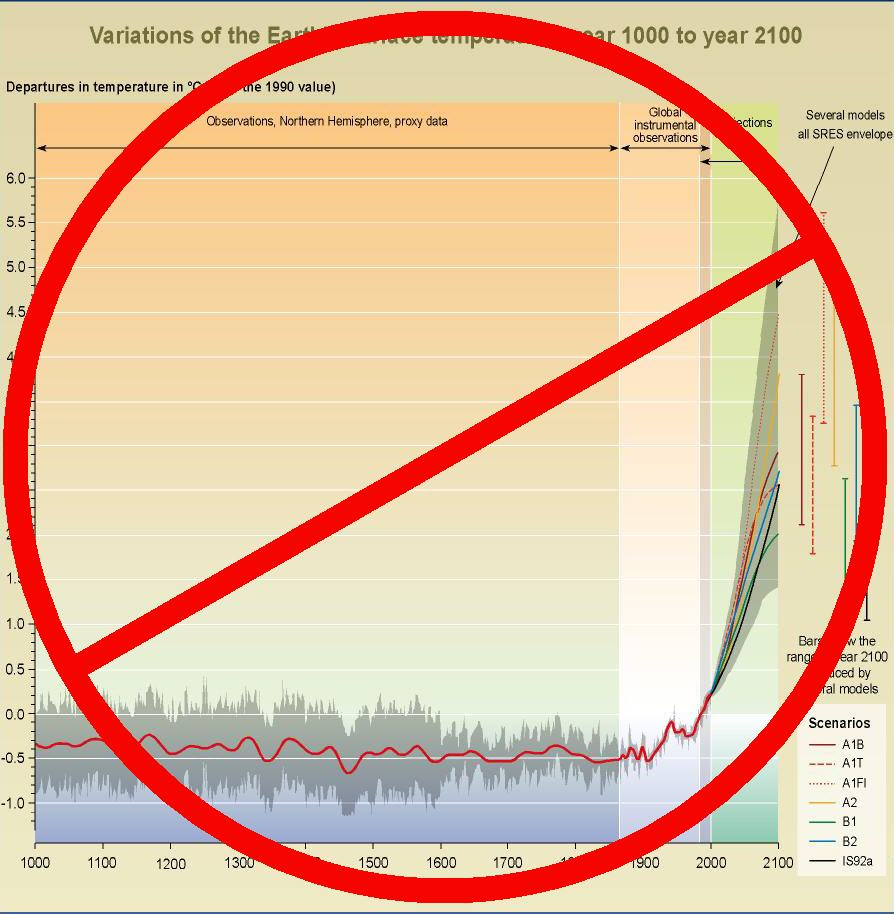 Al Gore Hockey Stick MBH98 Graph Debunked