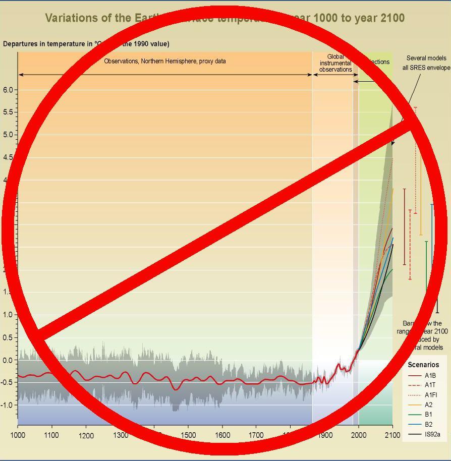 Al Gore Hockey Stick MBH98 Graph Debunked