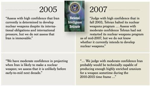 Iran Nukes NIE 2005 versus 2007 (NYT)
