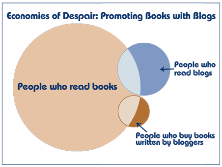 Bloggers and their Books