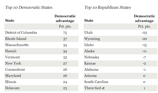 Just Five Republican States Left!