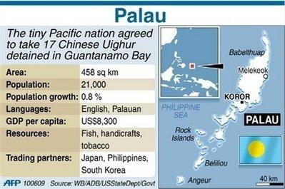 Palau Takes Uighur Detainees