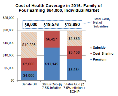 health-care-subsidies-nate-silver
