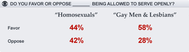 gays-homosexuals-2