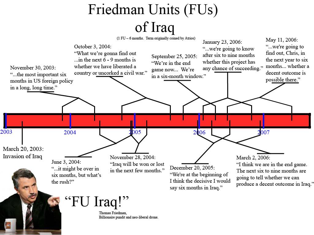 Friedman Units Iraq