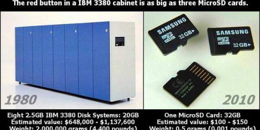 Computer Storage 1980 vs. 2010