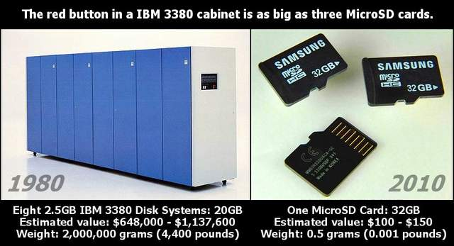 storage-1980-2010 The red button in a IBM 3380 cabinet is as big as three MicroSD cards