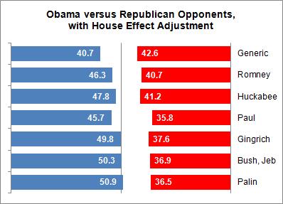 obama-vs-republican-challengers