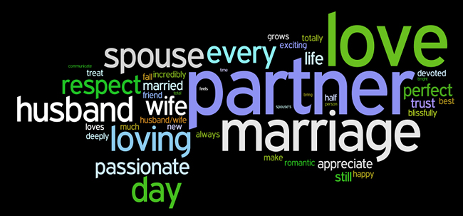 word-cloud-marriage