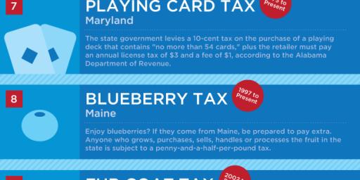 America's Most Bizarre Taxes
