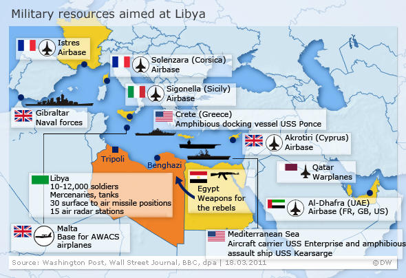 libya-military-resources