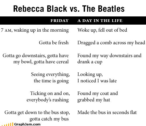 rebecca-black-vs-beatles