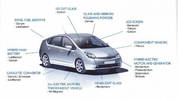 Used Electric Hybrid Cars Arizona