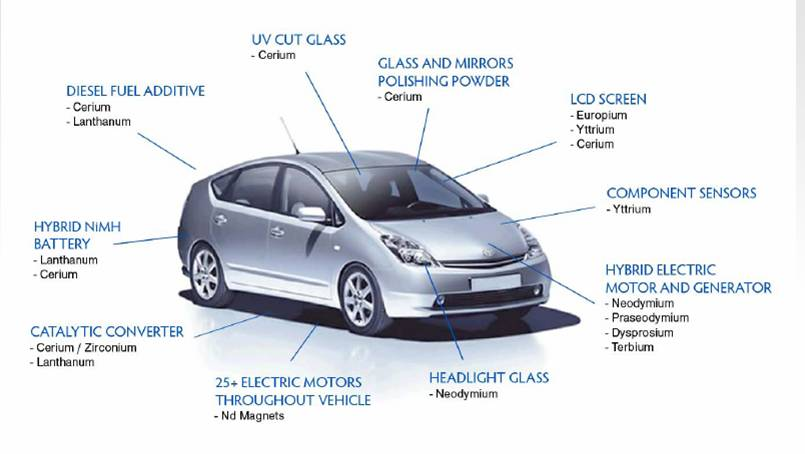 chevy-volt-rare-earth-elements