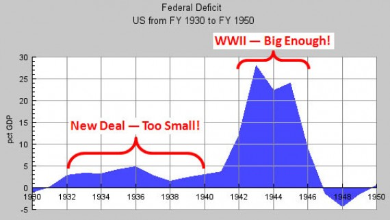 blog_deficit_wwii_0