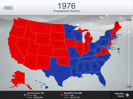 Changing Electoral Maps