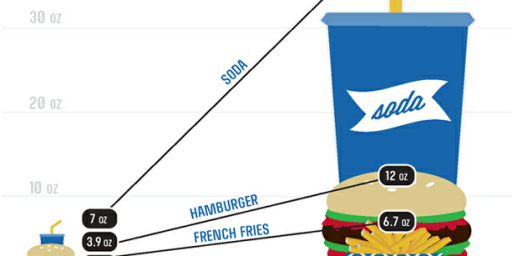 Infographic Of The Day: The Growth In Fast Food Portion Sizes