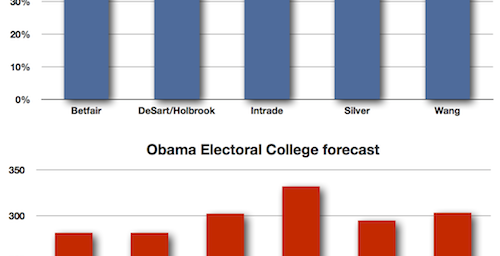 It's Not Just Nate Silver