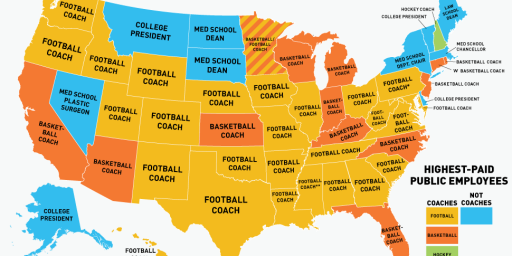Your State's Highest Paid Public Employee Is Probably A Coach