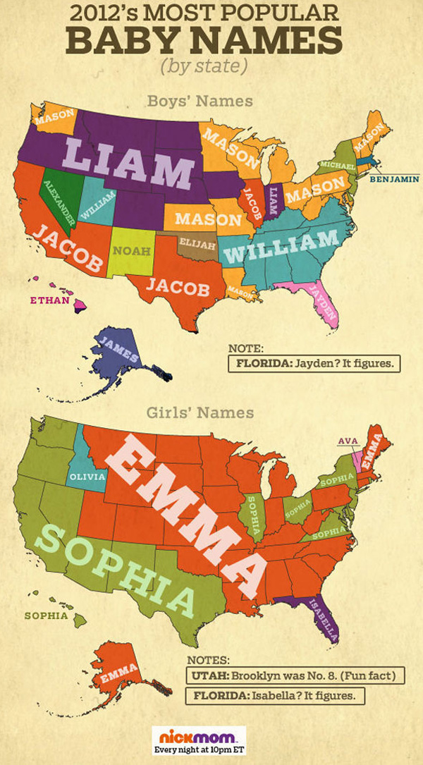 Most Popular Baby Names By State
