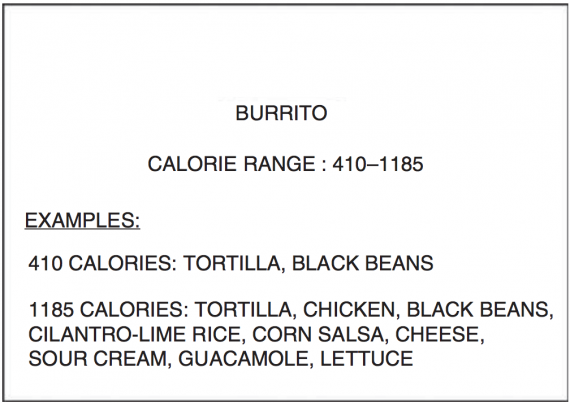 chipotle-menu-with-examples