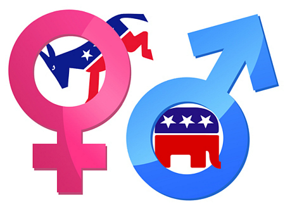 Gender Gap Politics