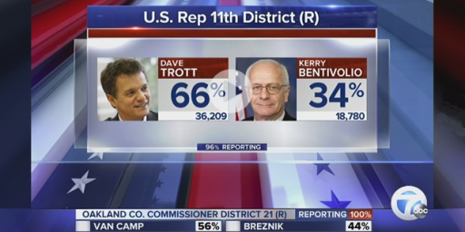 Today's Counterfactual: Tea Party Incumbent Loses to Establishment Republican in House Primary