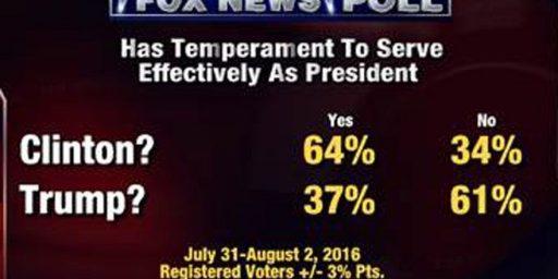 Fox News Sums Up Clinton-Trump Race Brilliantly